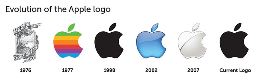 150 average Americans draw 10 famous logos and the results