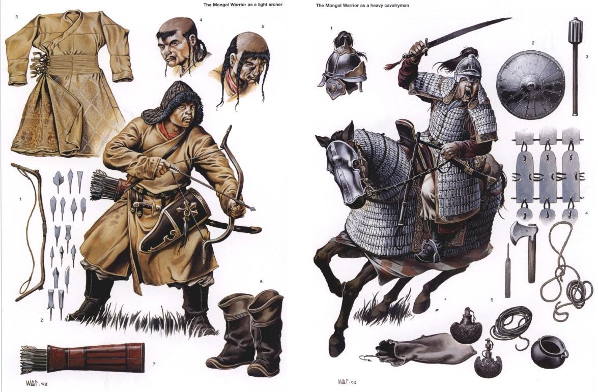 A Traditional Mongol Warrior.