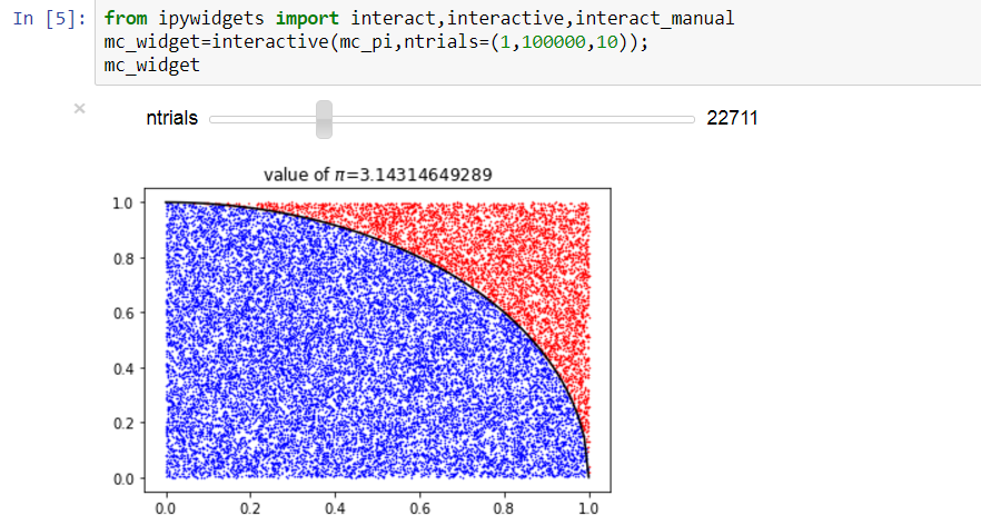 Jupyter, python, Image compression and svd — An interactive