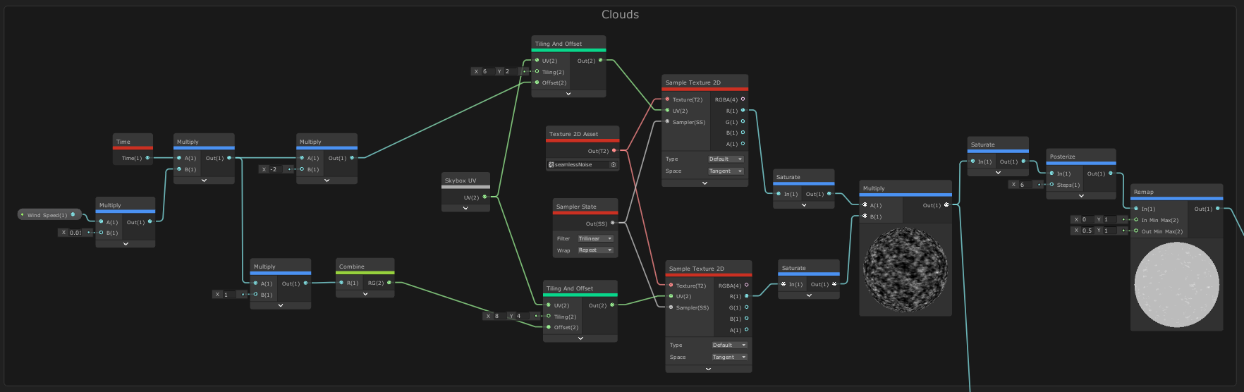 the node setup to generate a cloud texture