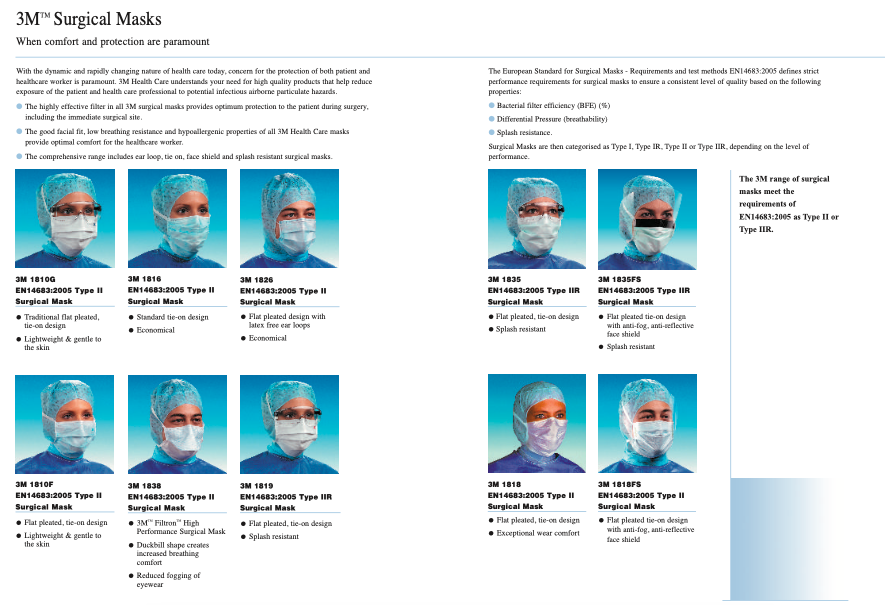 level ii surgical mask