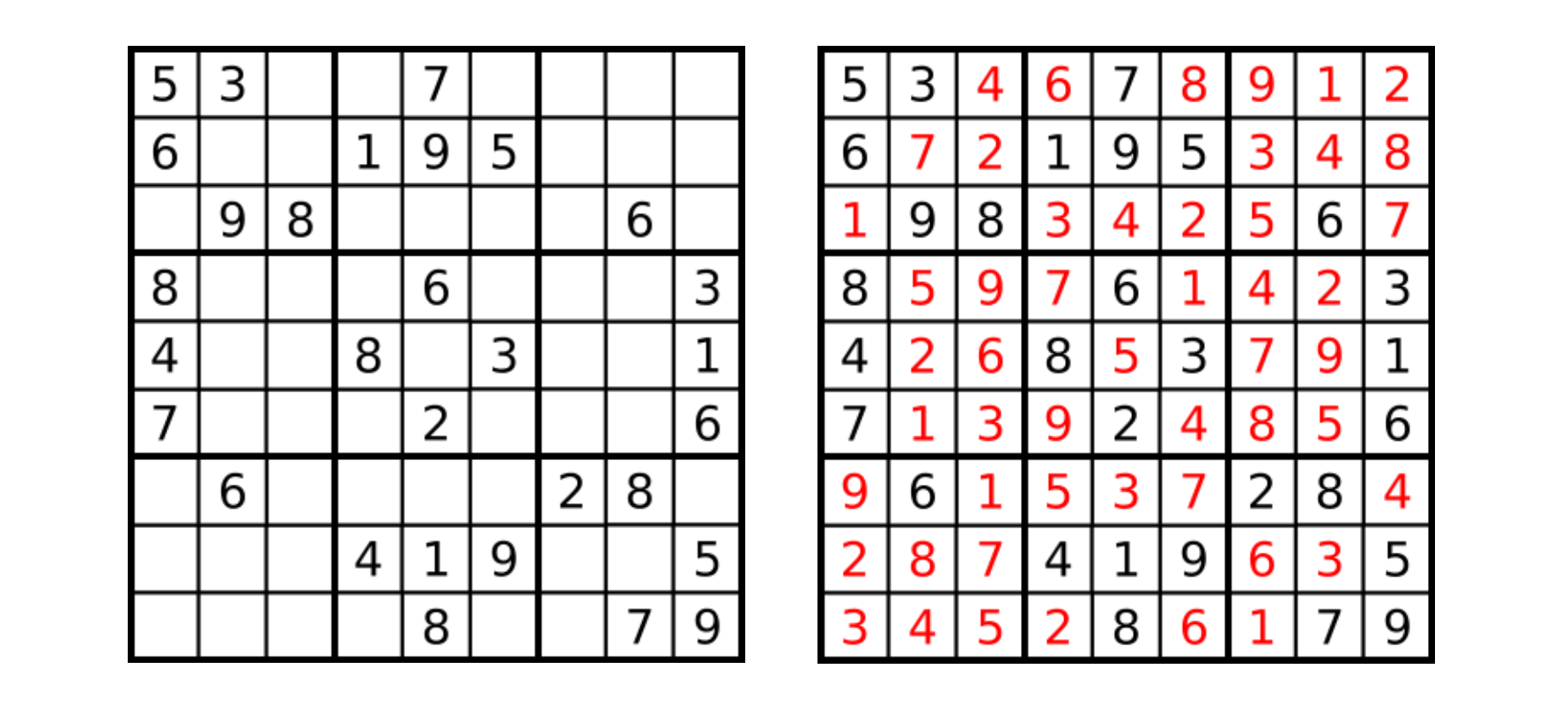 Knowledge Representation And Reasoning With Answer Set Programming