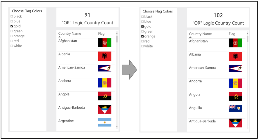 """Changing """"OR"""" to """"AND"""" Logic for Power BI Slicers - Seismic"""