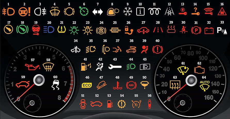 Check Engine Light 101 - Automatic Transmissions