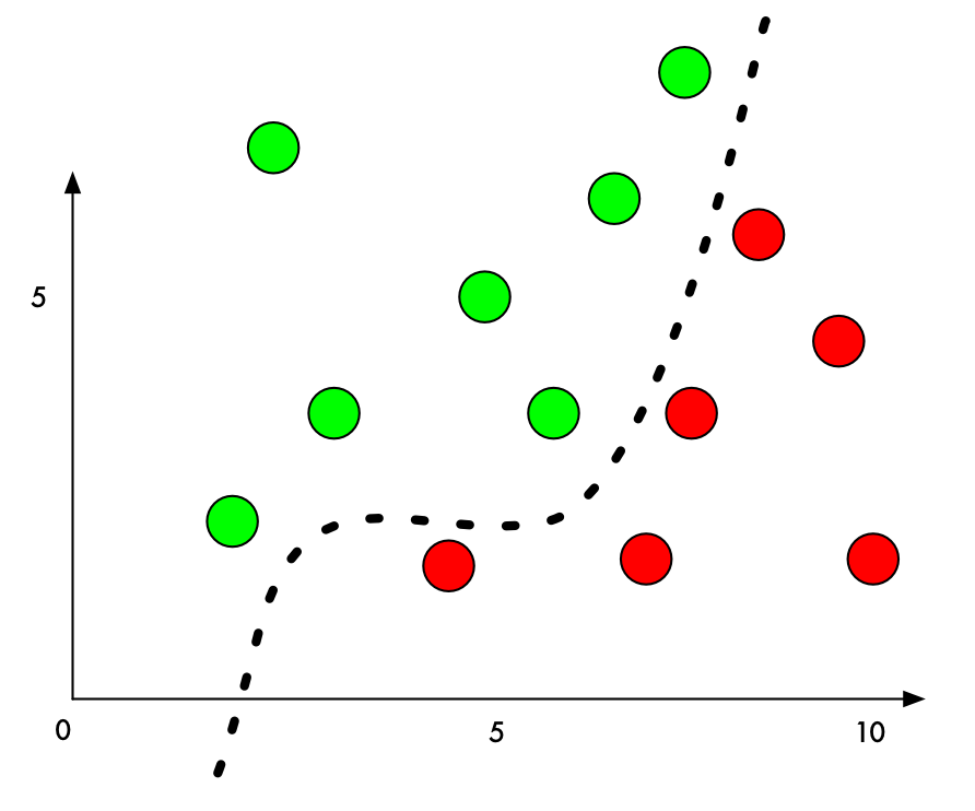 Machine Learning is Fun Part 8: How to Intentionally Trick