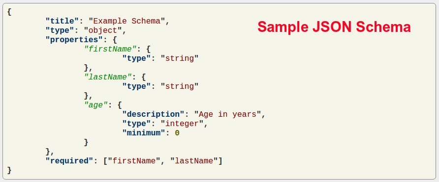 A primer on GeoJSON standard and visualization tools