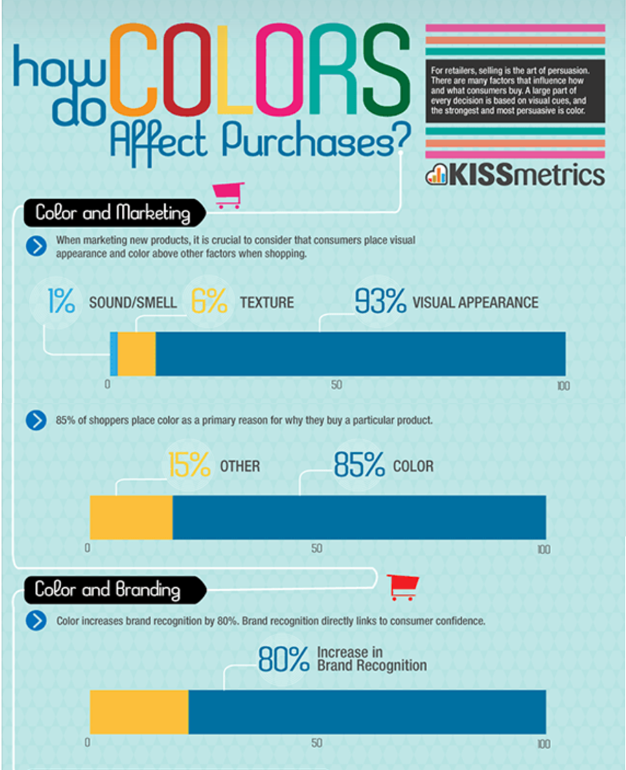 How to Choose A Brand Color Palette That Fits Your Brand