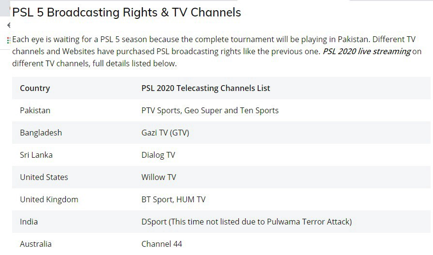 PSL 2020 Broadcasting Rights List