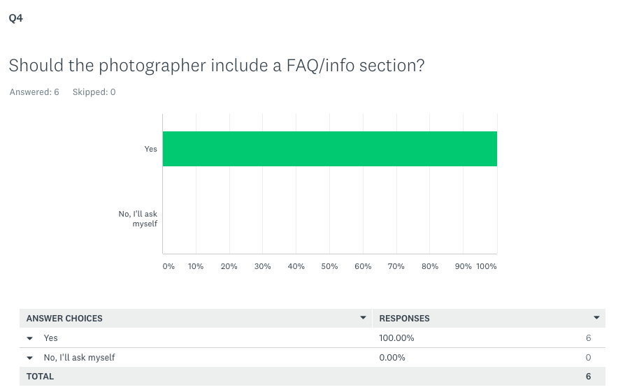 Screenshot of Question 4 from surveymonkey