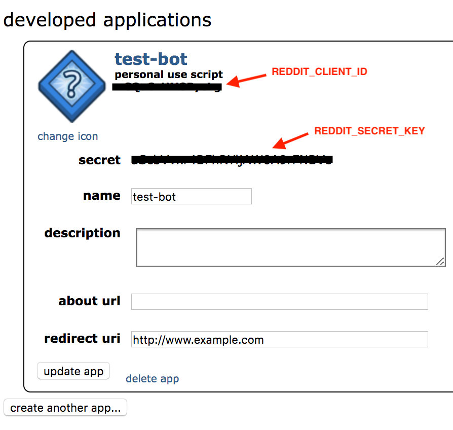 Build a Reddit Moderator Bot With Standard Library, Code xyz