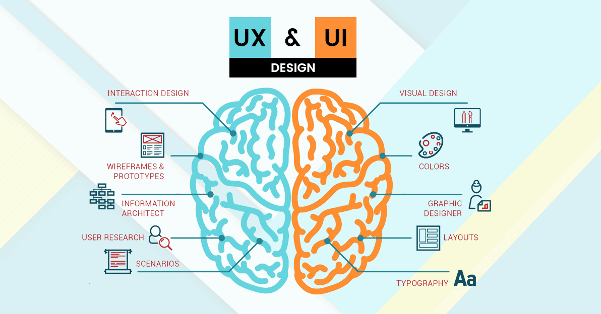 Difference between UX and UI Designer