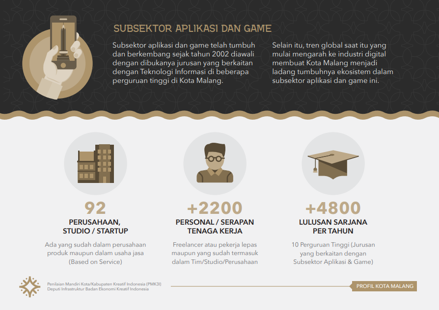 Basic Principles Of Infographics And How To Create Them By Ayik Four Dot Intern Medium