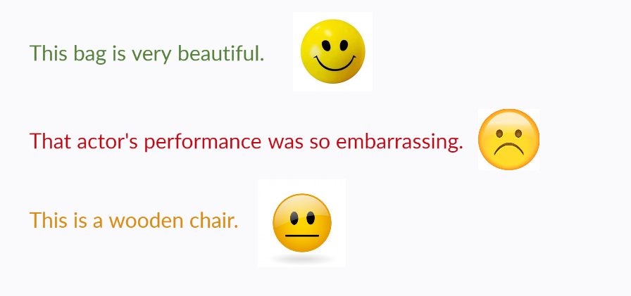 An example of polarity in sentiment analysis, with positive, neutral and negative reactions