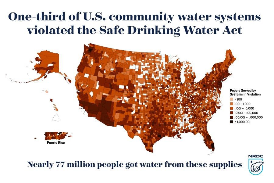 """A graphic from the NRDC reads, """"One-third of U.S. community water systems violated the Safe Drinking Water Act—nearly 77 million people got water from these supplies."""