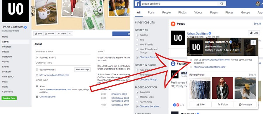 How To Use Facebook A-Z For Great Business Results — Caution