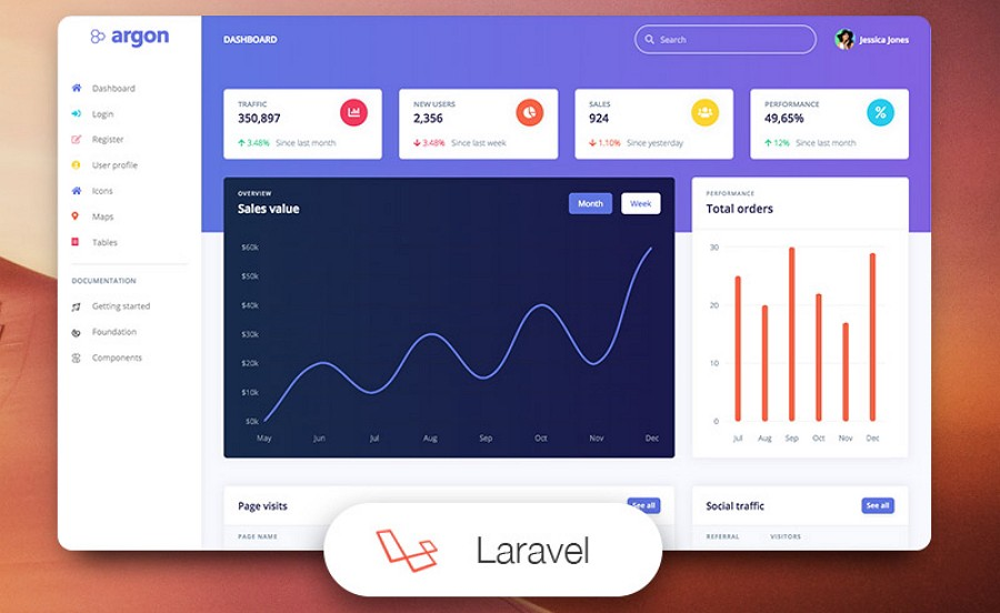 50 Best Free Dashboard Ui Kits And Templates In 2019 By Amy Smith Ux Planet