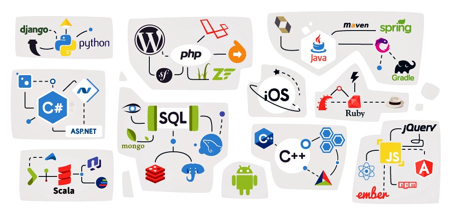 Best 10 Programming Languages to learn in 2018 - The Startup