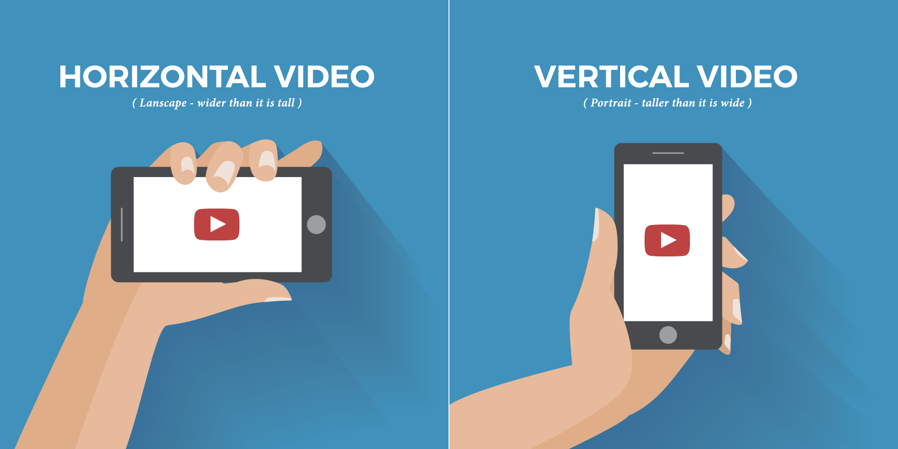 Vertical Vs Horizontal Video In Years Gone By Recording And By Subsign Medium