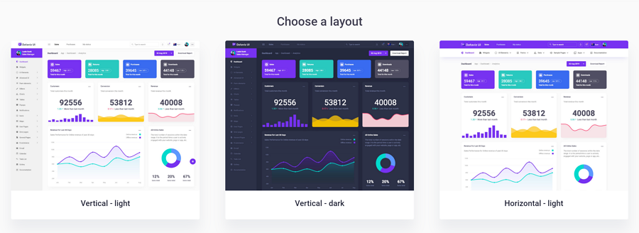 50 Best Free Dashboard UI Kits and Templates in 2019