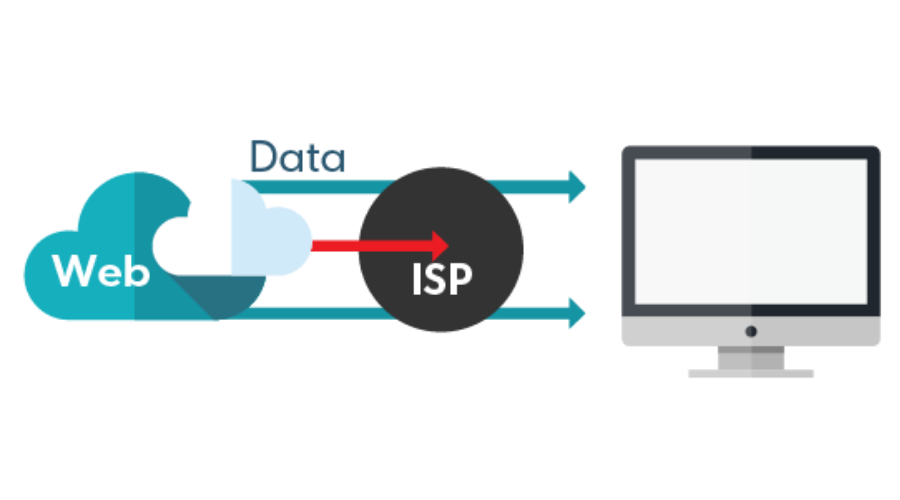What is Internet Service Provider (ISP)? — ISP Definition ...