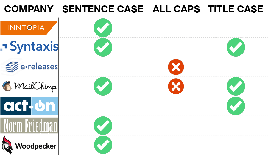 title_case_results