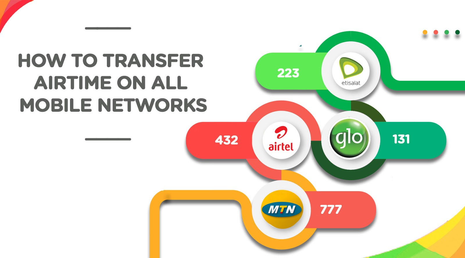 How to transfer airtime on MTN, Airtel Etisalat & Glo