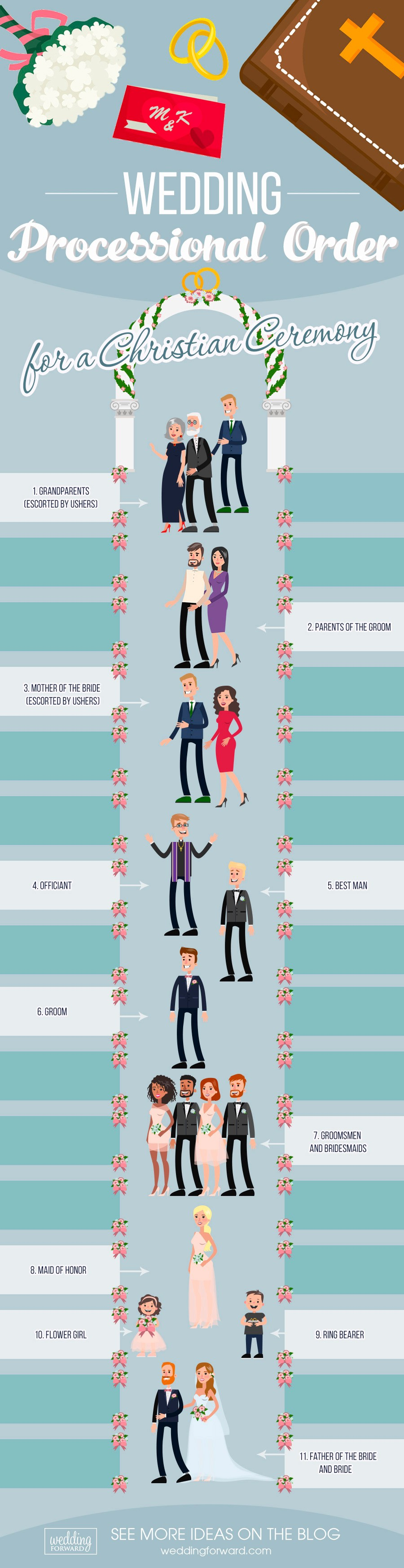 5 Wedding Ceremony Order Of Events Ideas Infographic