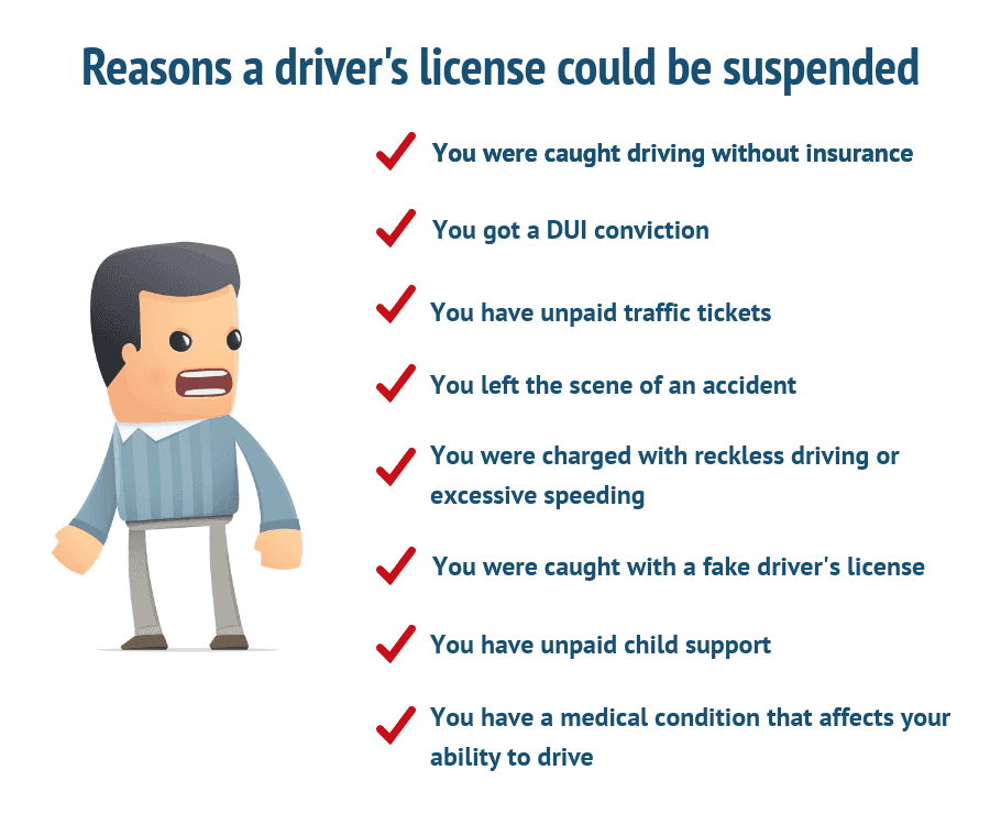 How to get best car insurance for a driver with a suspended license 2020