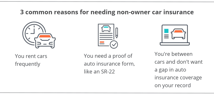 Auto Insurance Companies that Offer Non Owners Insurance