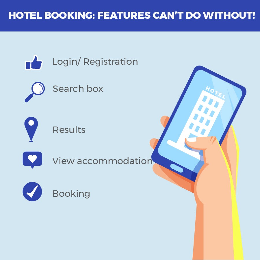 features hotel booking system