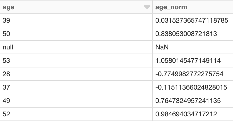 Table with two columns, age and age_norm. Value pairs (age and age_norm) are like: 39 and 0.03, 50 and 0.83, null and NaN