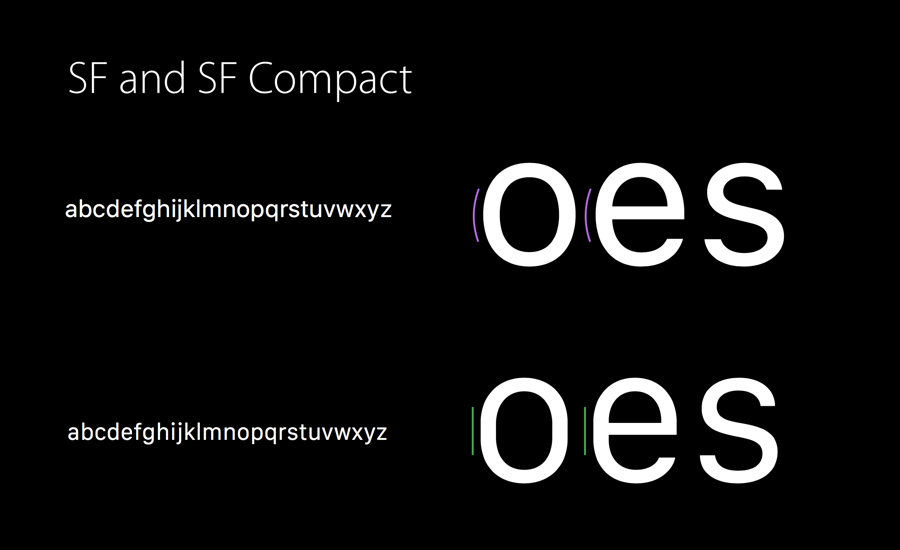 What should designers know about the San Francisco typeface?