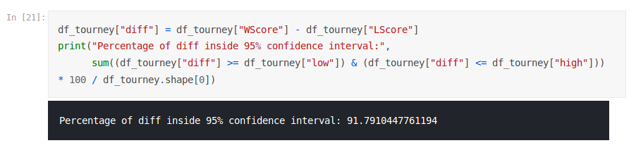 March Madness Predictions using PyMC3 - The Artificial