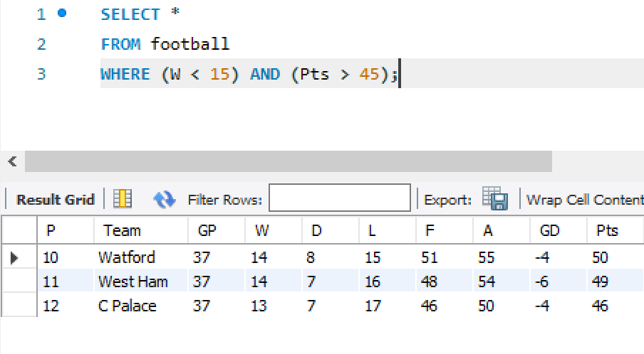 Querying the Premier League using Python and SQL Combined