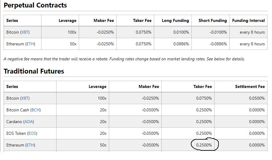 what are bitmex trading fees