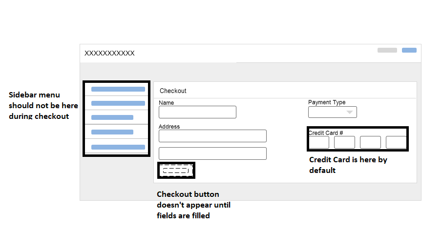 A screenshot of a sample checkout page. The entire page is shown with specific areas circled to talk about specific UX issues