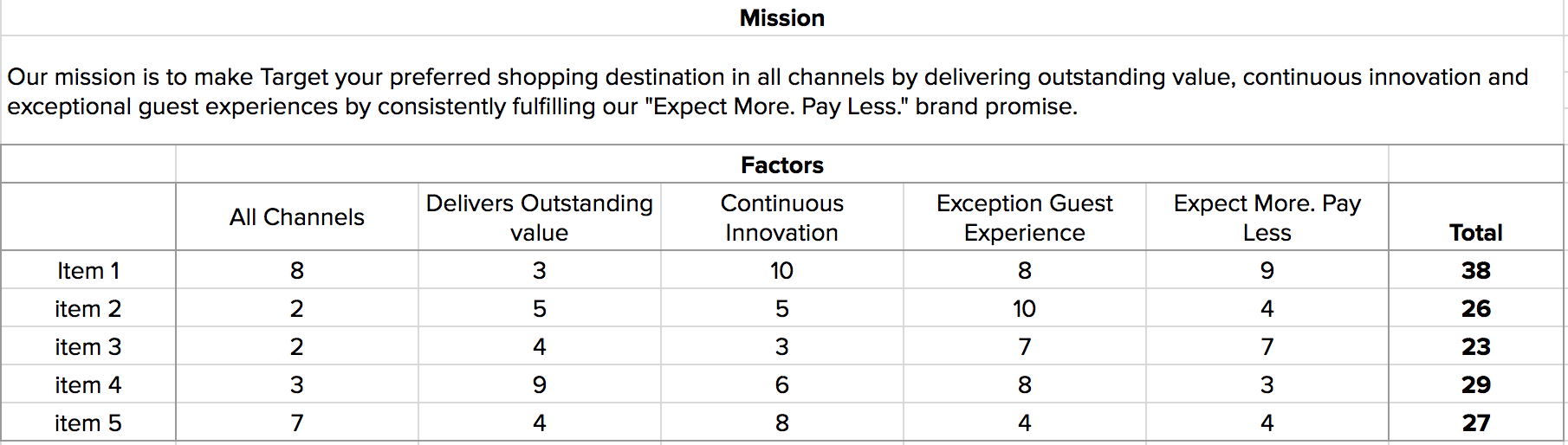 Definitive Feature Prioritization Framework Guide 13