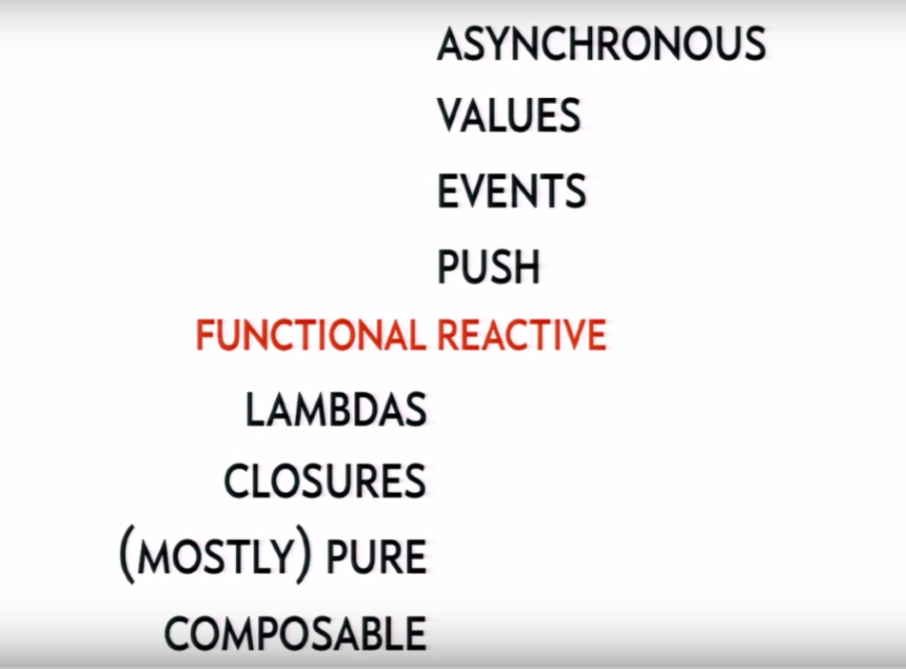 How to wrap your imperative brain around functional reactive
