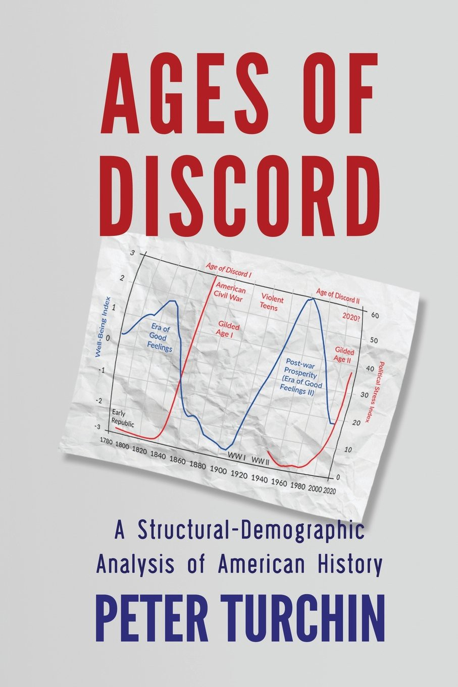 'Ages of Discord' by Peter Turchin