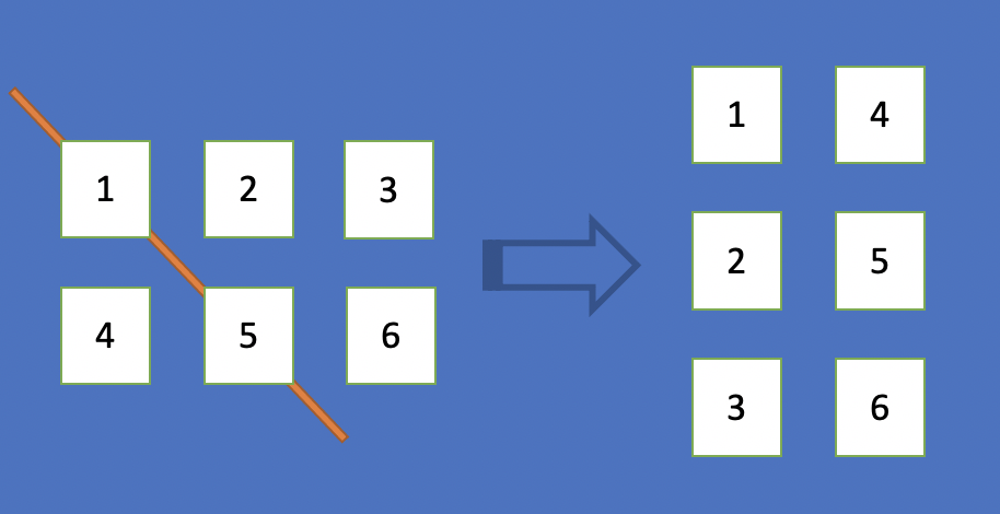 2D number array transposed along diagonal axis
