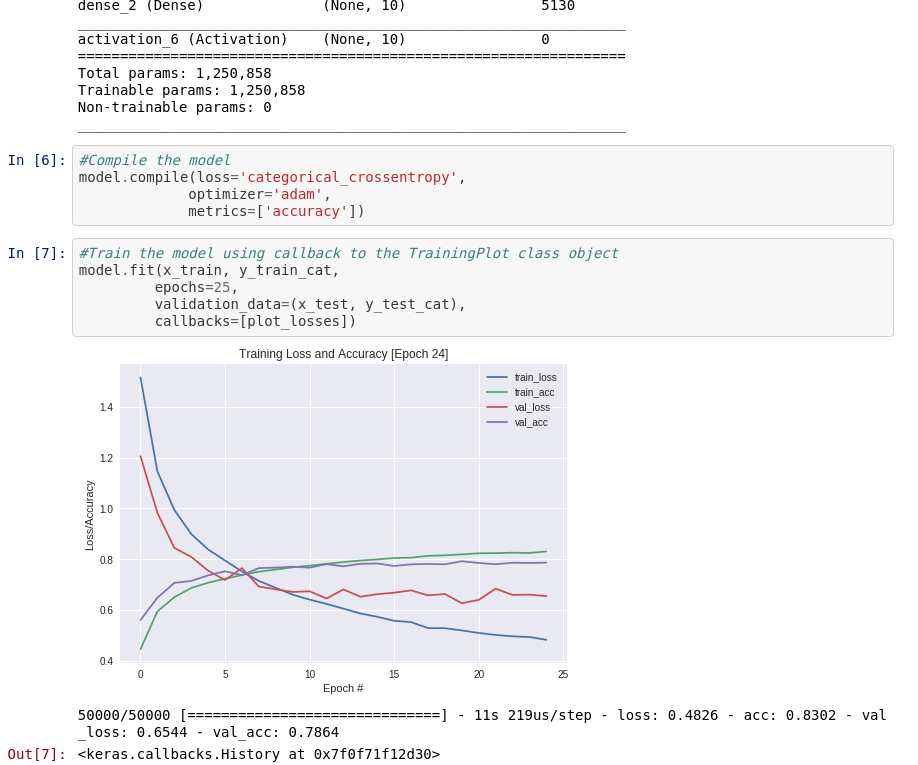 How to plot the model training in Keras — using custom