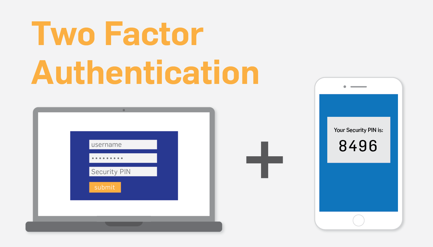 4 Methods to Bypass two factor Authentication - Shahmeer Amir