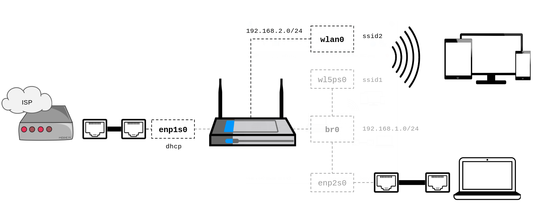 How to Setup a Virtual SSID with hostapd - Renaud Cerrato - Medium