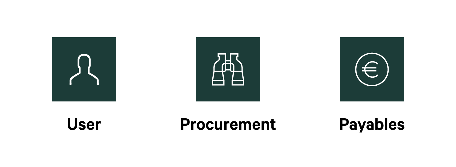 5 Ways to Improve Your Procure to Pay with Process Mining (+