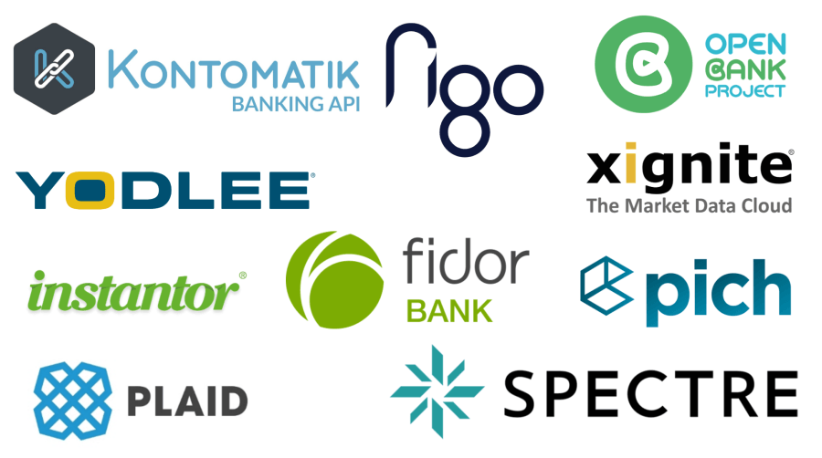 Top Banking APIs Enabling Access to Aggregated Rich Financial Data