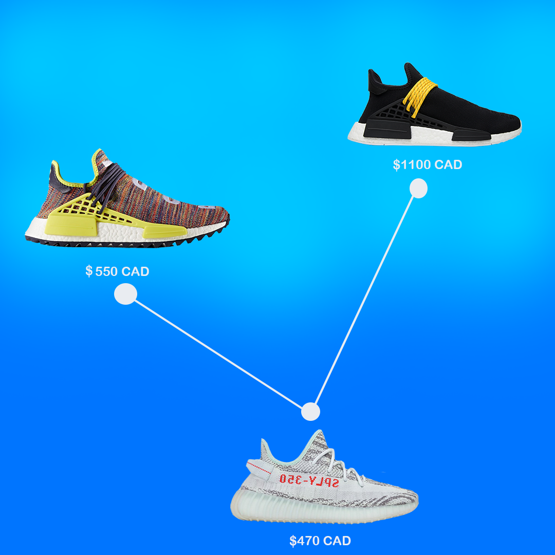 YEEZYS vs Human Races. The fight for