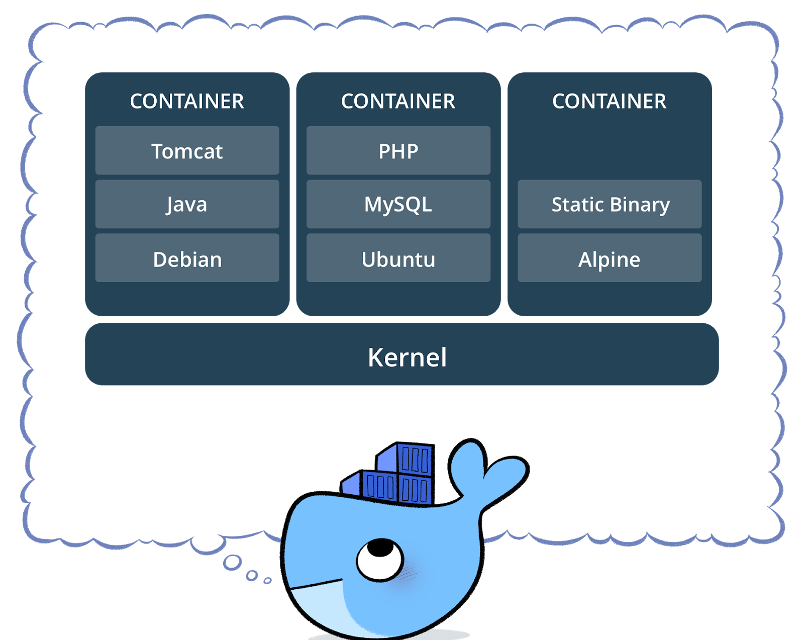 How to build a Node.js and MongoDB Application with Docker ...
