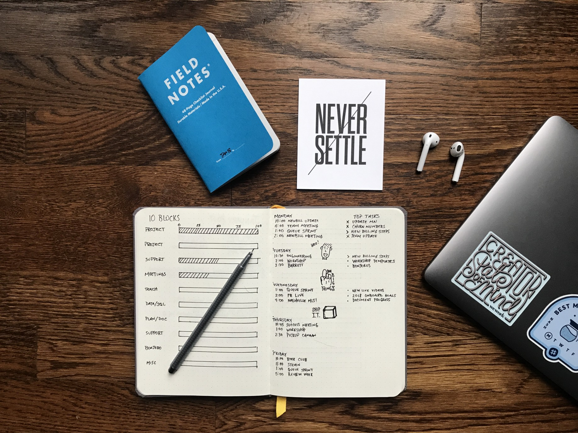 84 Productivity Killers and How to Avoid Them - Better Marketing