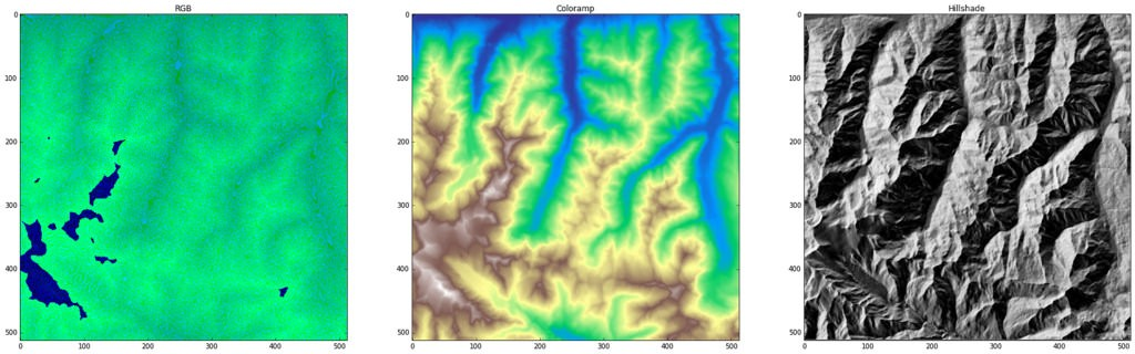 Global elevation data - Points of interest