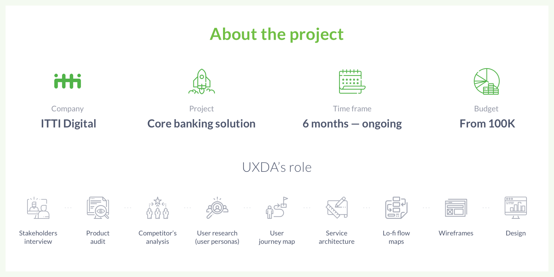 UX Design Case Study: Complete Banking Back-Office Transformation